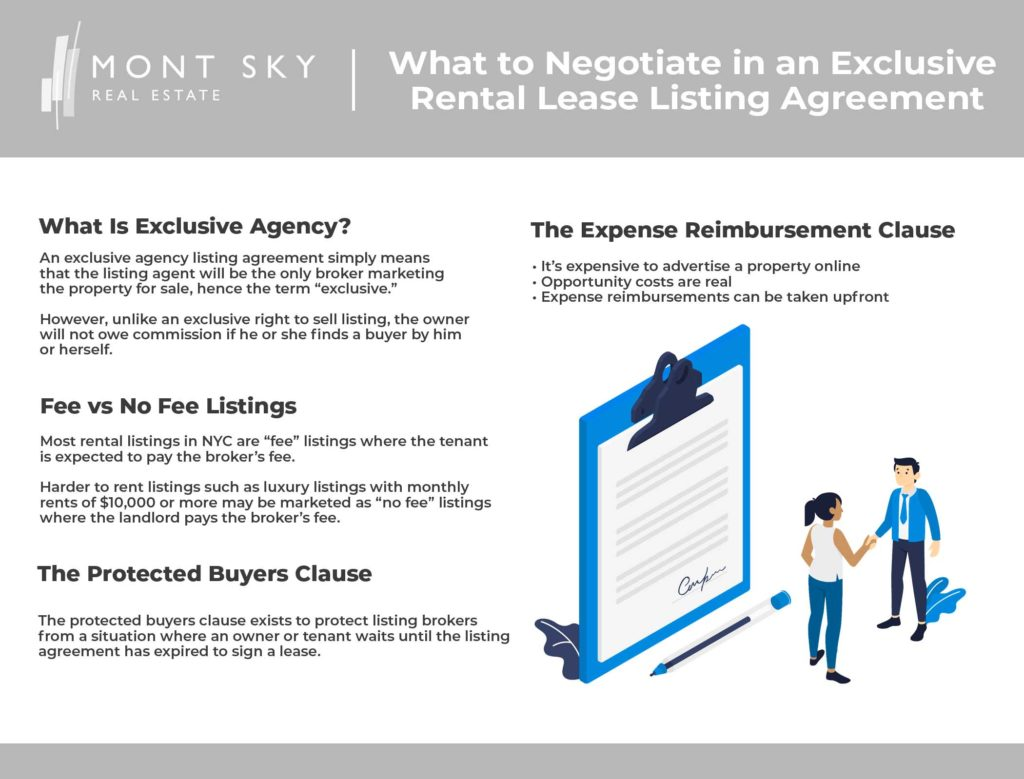 Infographic illustrating the most important negotiating points to consider in an exclusive lease rental listing agreement.