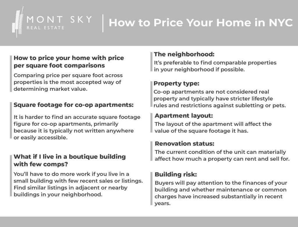 Infographic illustrating how to price your home in NYC, and the components of doing a CMA on your property.