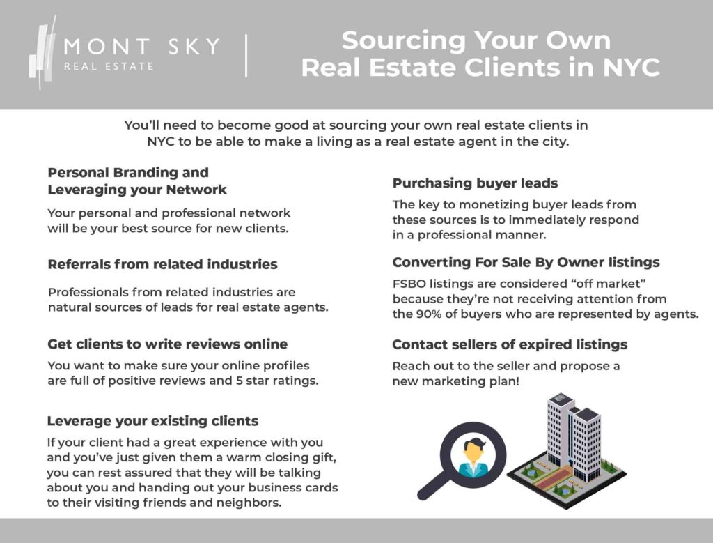 Infographic illustrating examples of what to do to source your own real estate brokerage clients in NYC.